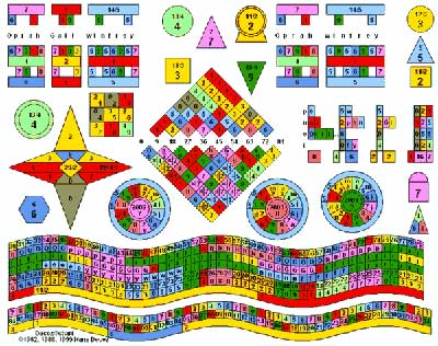 Numerology changing your name picture 4
